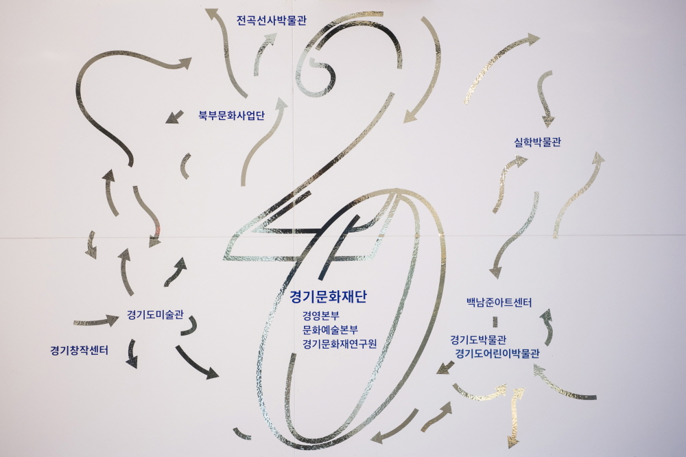 Collect Exhibition Celebrating the 20th Anniversary of the Gyeonggi Cultural Foundation (8)